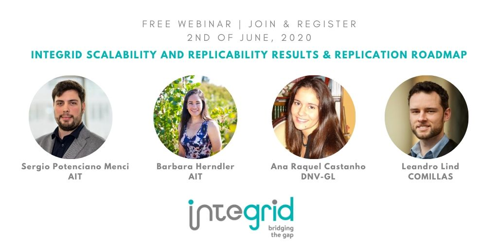 InteGrid Scalability and Replicability results & Replication Roadmap